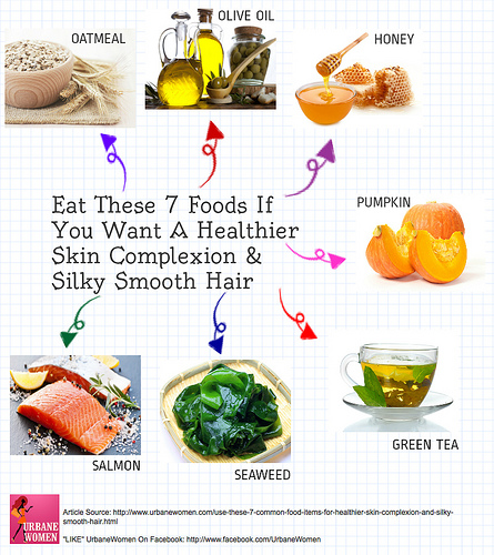 healthy skin eat this