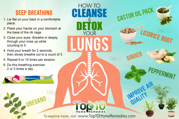 cleanse-detox-lungs-600